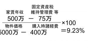アパート経営 利回り 図3