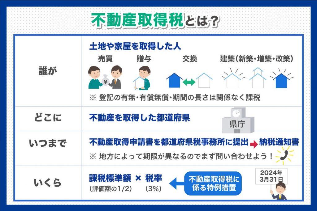 不動産取得税の計算方法を解説!軽減措置の申請方法も紹介